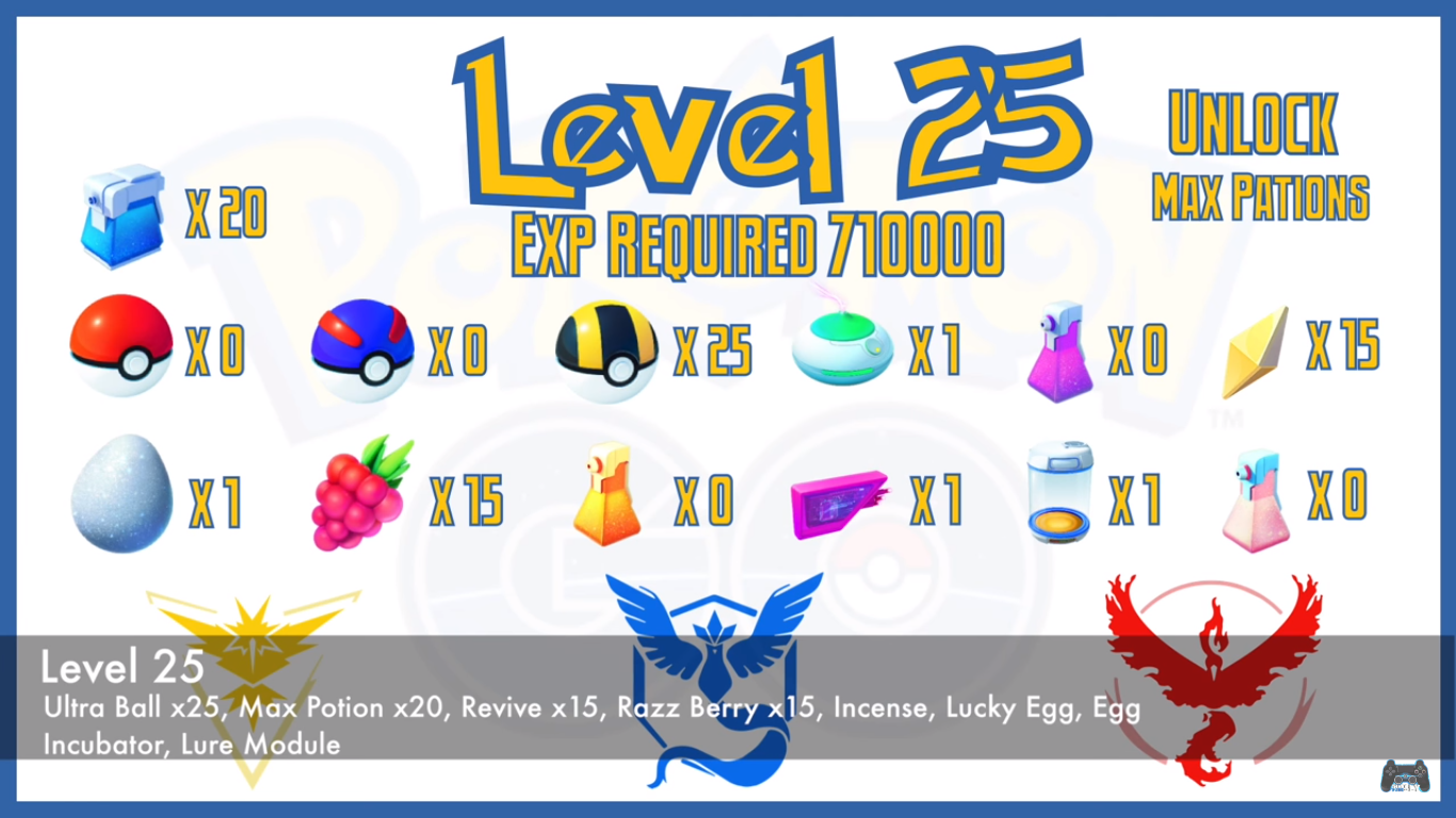 pokemon go level rewards